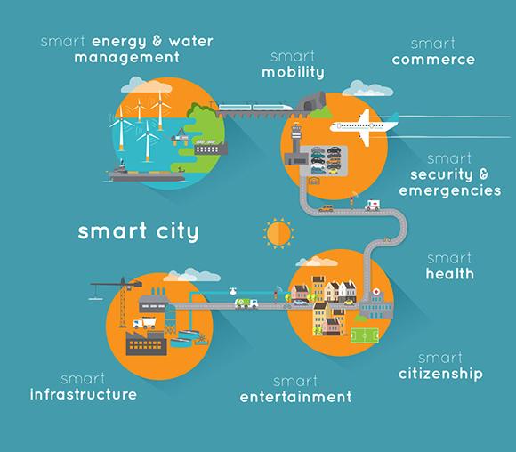 smart-cities01.jpg